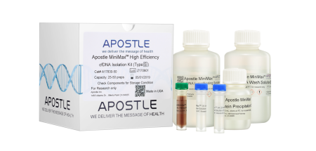 Apostle MiniMax data image